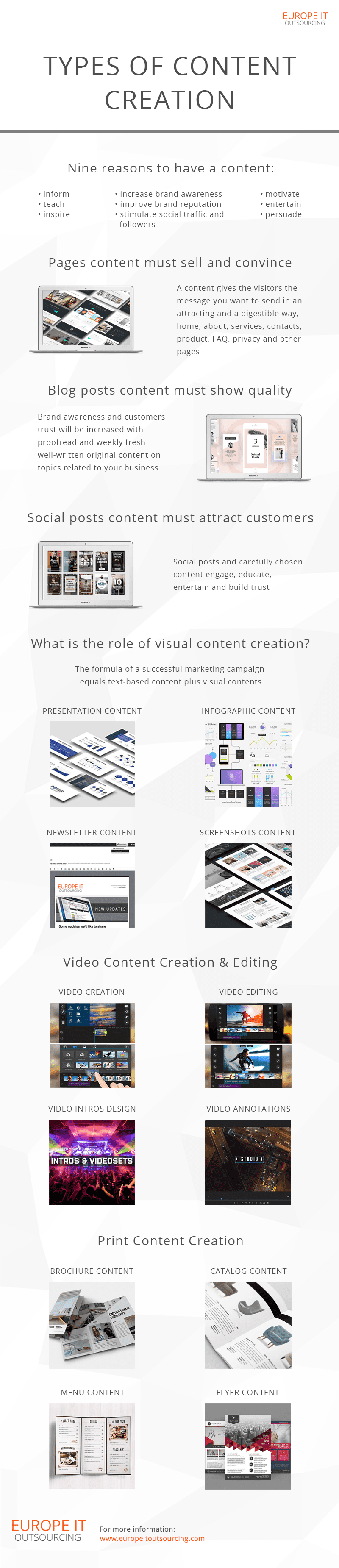 Types of Content Creation