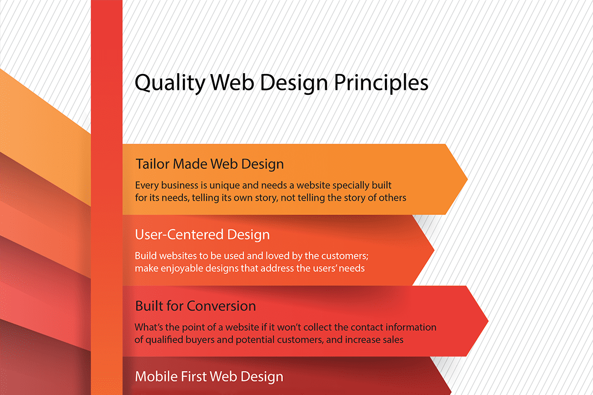 Quality Web Design Principles