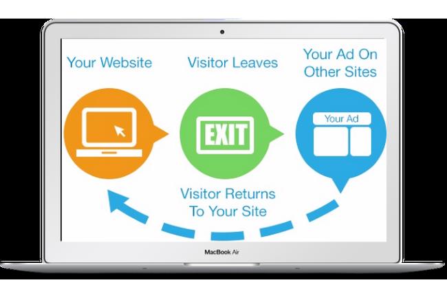 Remarketing Ads Services