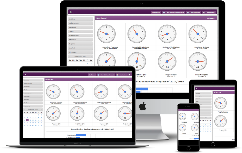 Web Based Flow-based Management System Development Case Study
