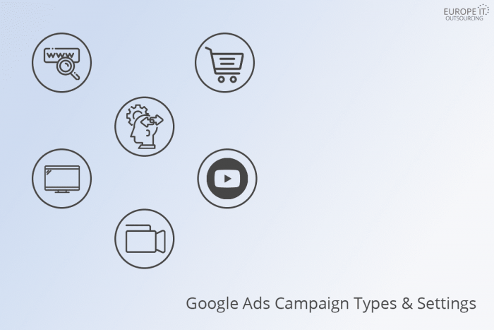 Google Ads Campaign Types & Settings